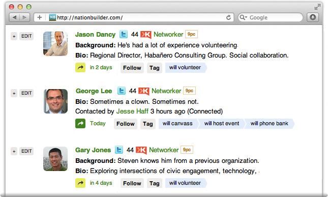 NationBuilder - Community Organizing System